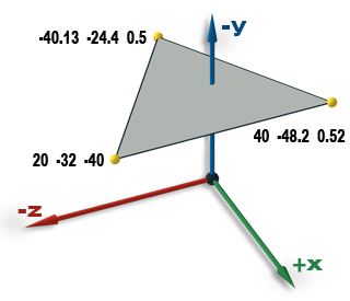 Coordinates of a triangle in a 3D system